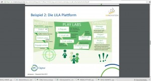 LILA slide in presentation_E Commerce 2015